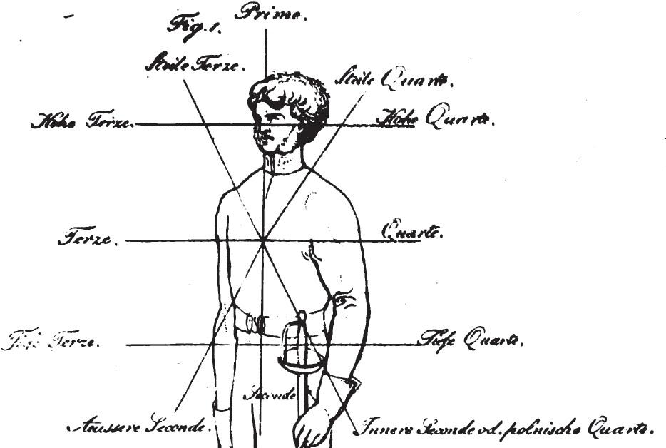 J.A.L Werner cutting diagram