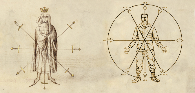 "Fiore dei Liberi's ""Fior di Battaglia"", ca 1404AD (left), US Army Field Manual: Combatives, Handheld Weapons, 2002AD (Right)"