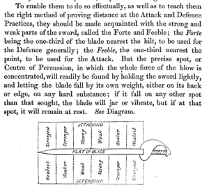 From Instructions For The Exercise Of Small Arms, Field Pieces, etc. For the Use Of Her Majesty's Ships, 1859