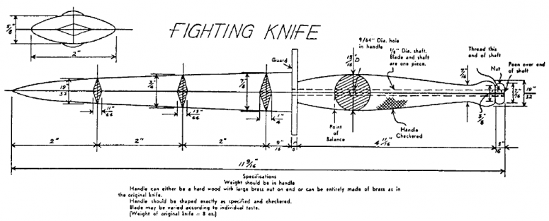 F–S fighting knife diagram from FMFRP 12-80, Kill or Get Killed, by Rex Applegate