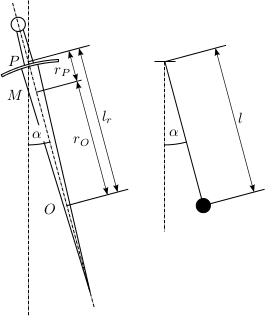 dimensioning of a sword