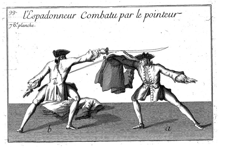 Girard, Nouveau traité de la perfecton sur le fait des armes (1736), plate 74.