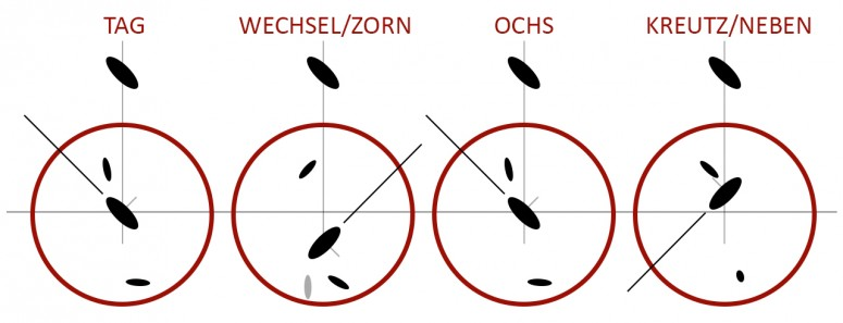 Meyer-stances-01-diagram-only
