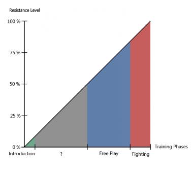 resistance_diagram